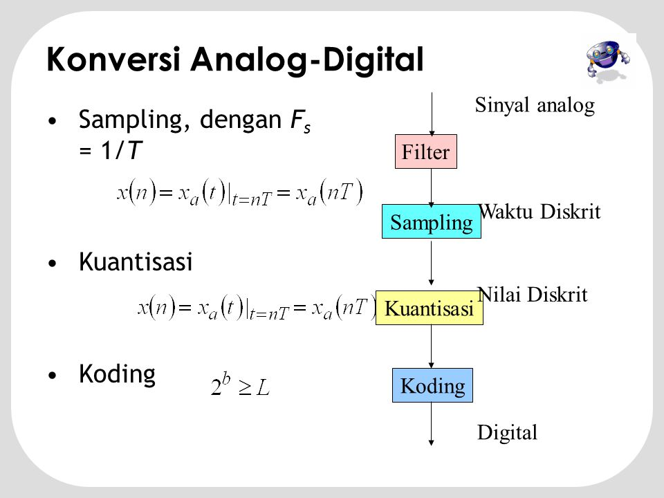 Konversi Analog-Digital