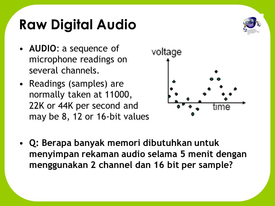 Raw Digital Audio AUDIO: a sequence of microphone readings on several channels.