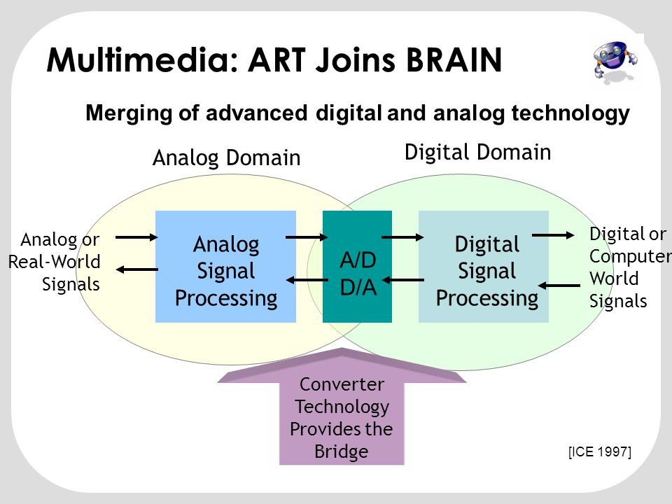 Multimedia: ART Joins BRAIN
