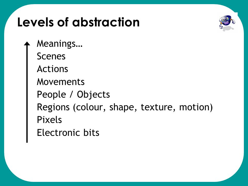 Levels of abstraction Meanings… Scenes Actions Movements