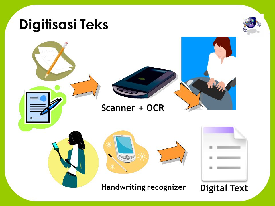 Digitisasi Teks Scanner + OCR Handwriting recognizer Digital Text