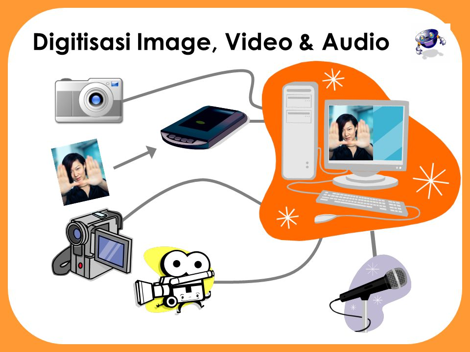 Digitisasi Image, Video & Audio