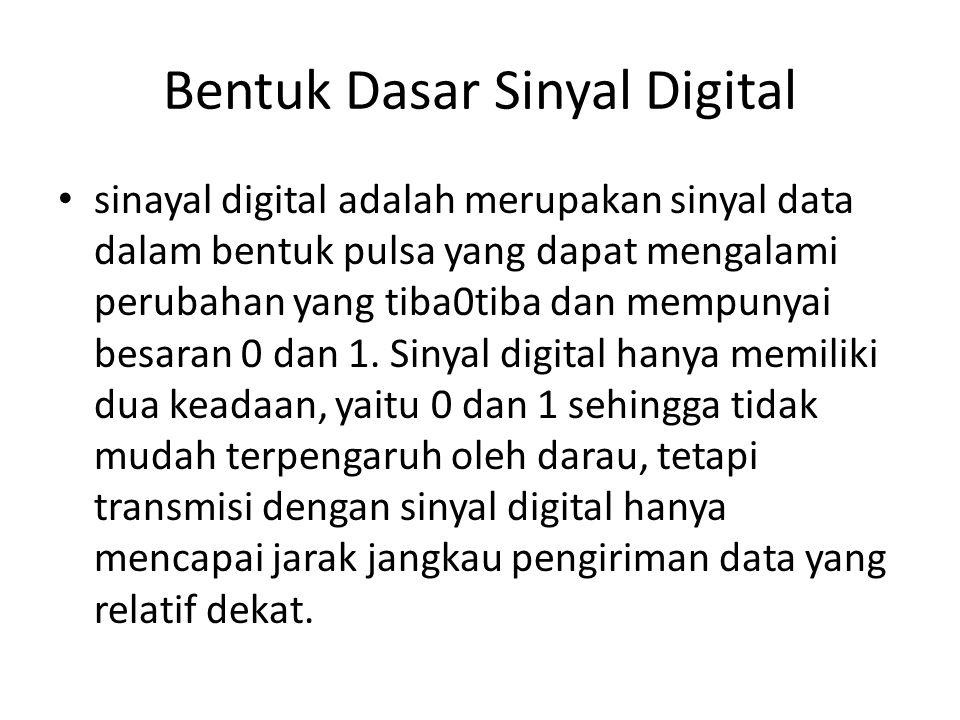 Bentuk Dasar Sinyal Digital