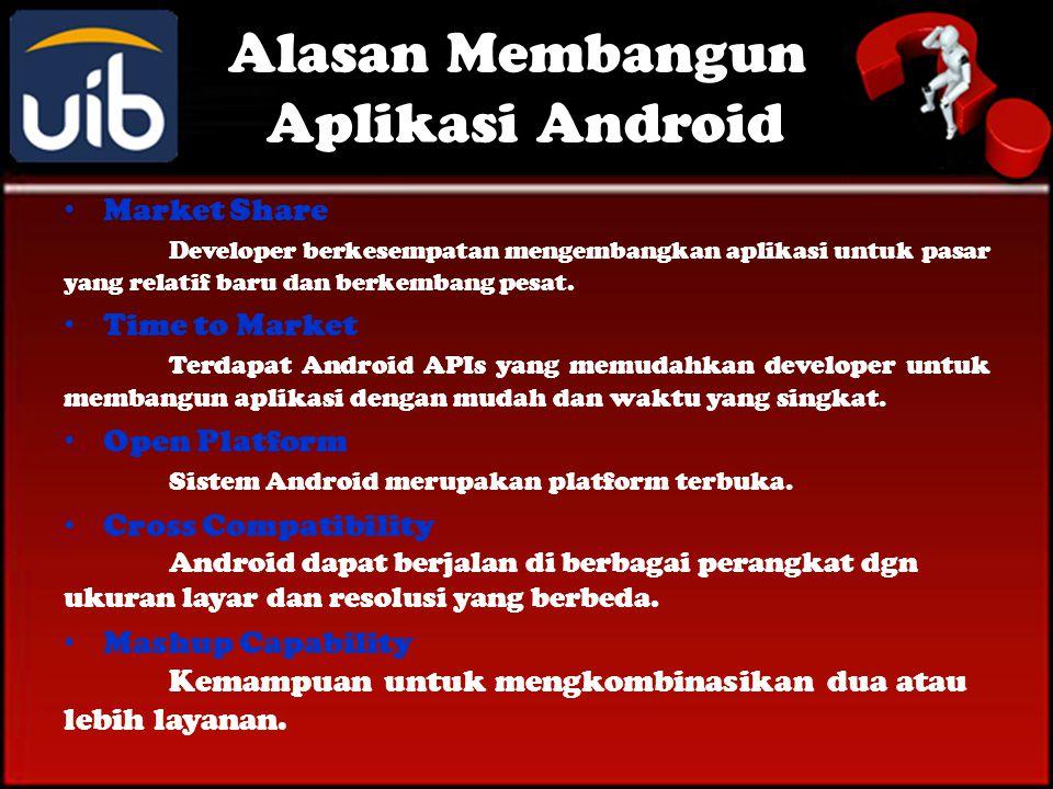 Alasan Membangun Aplikasi Android
