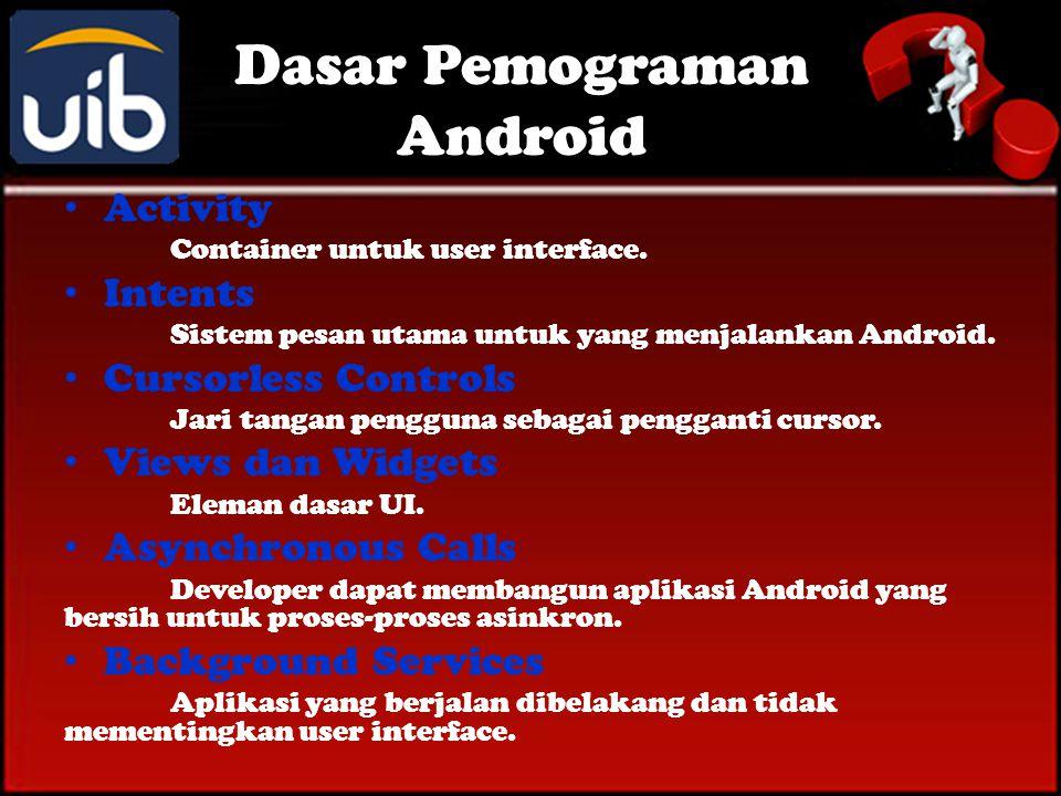 Dasar Pemograman Android