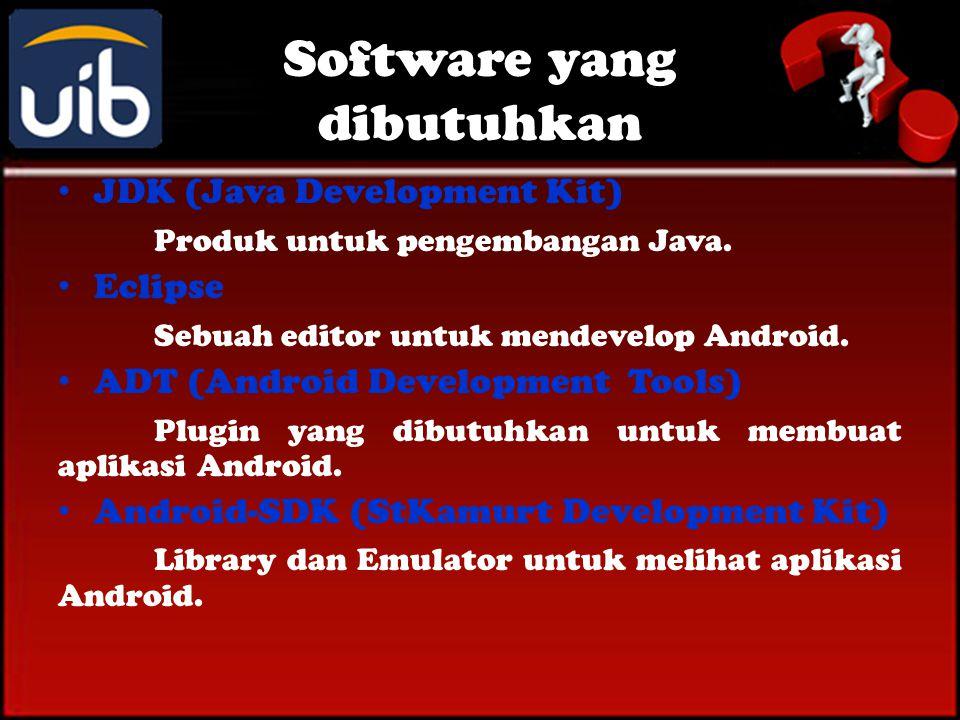 Software yang dibutuhkan