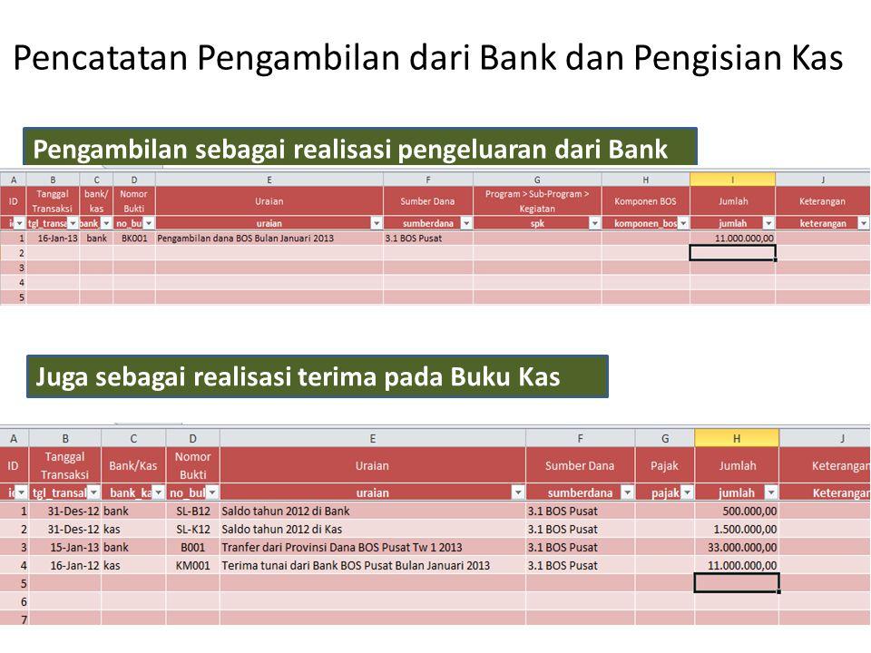Pencatatan Pengambilan dari Bank dan Pengisian Kas
