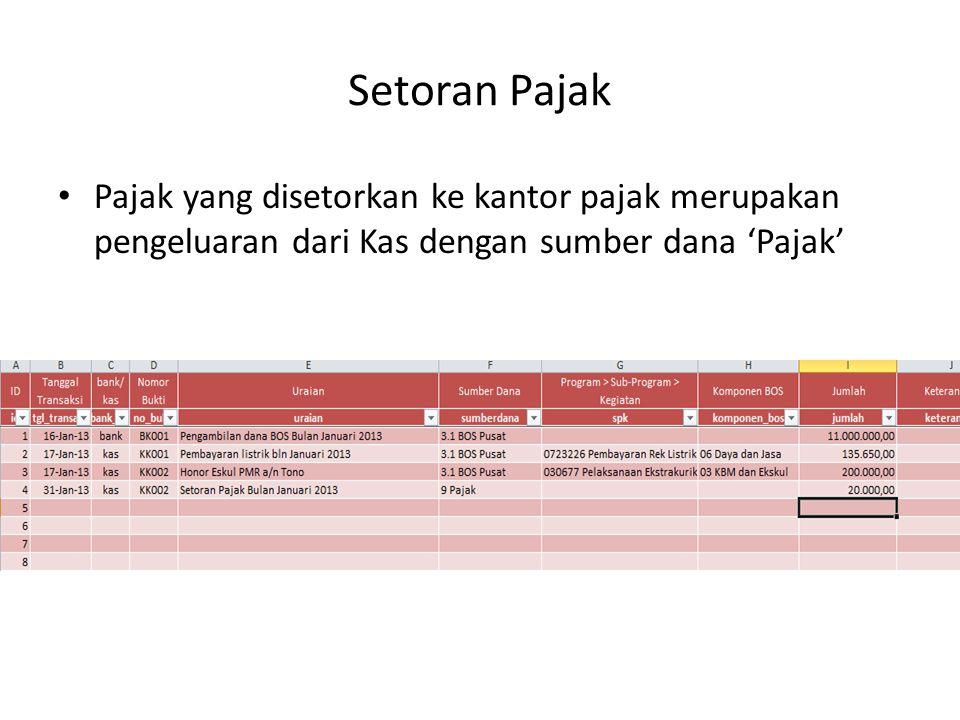 Setoran Pajak Pajak yang disetorkan ke kantor pajak merupakan pengeluaran dari Kas dengan sumber dana 'Pajak'