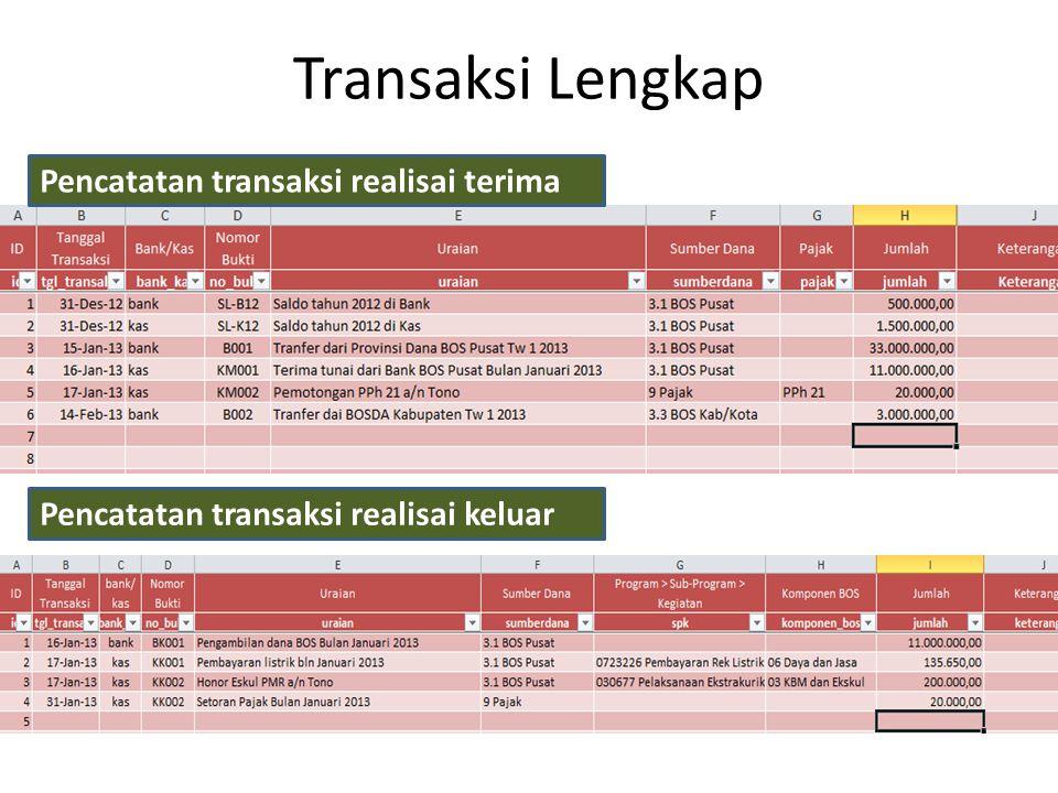 Transaksi Lengkap Pencatatan transaksi realisai terima