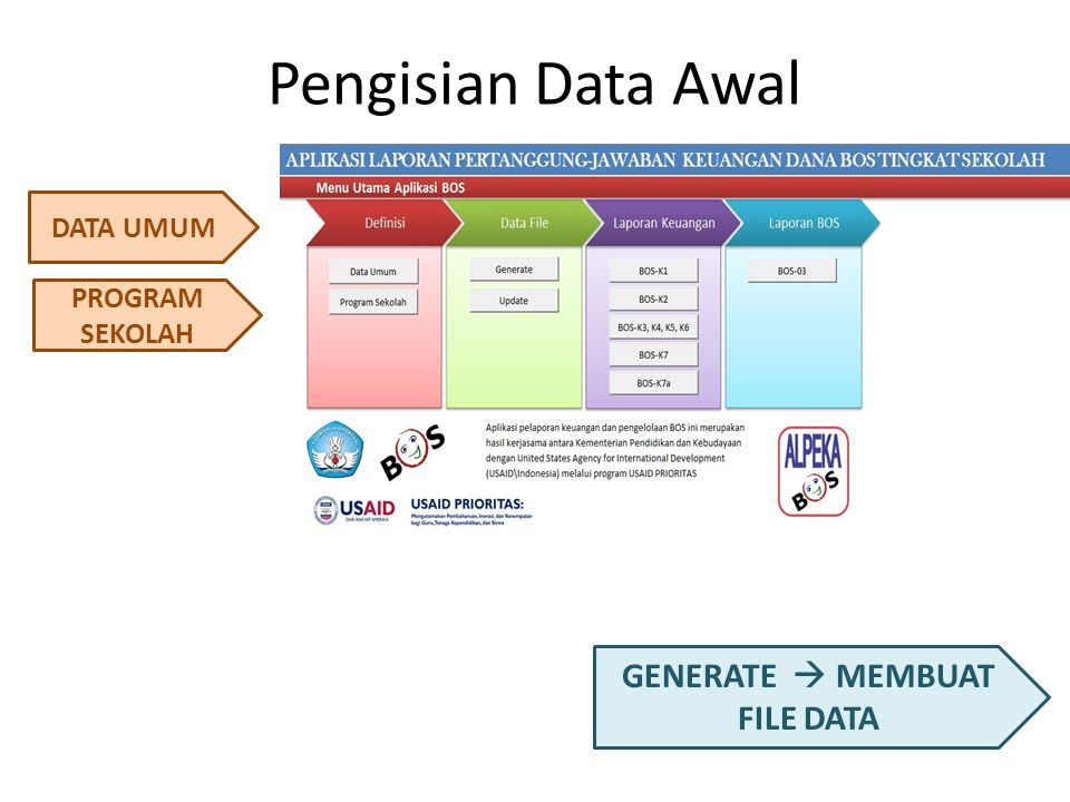 GENERATE  MEMBUAT FILE DATA
