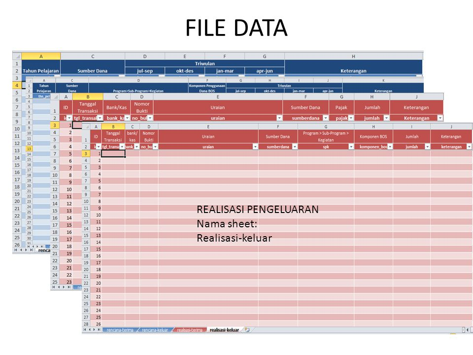 FILE DATA RENCANA PENGELUARAN Nama sheet: Rencana-keluar