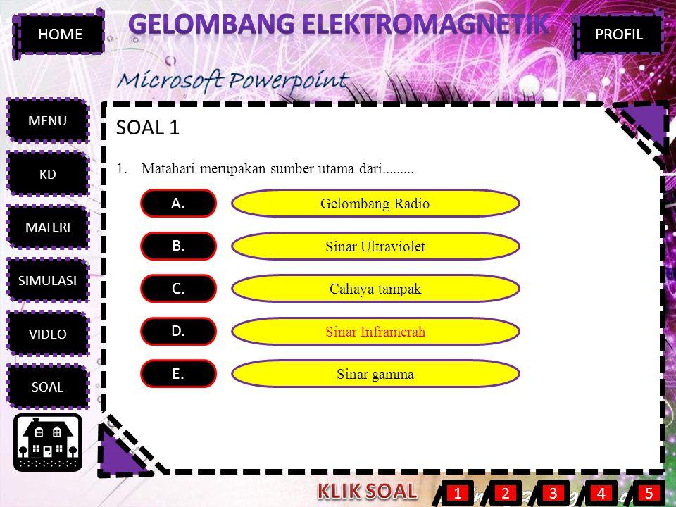 Gelombang elektromagnetik