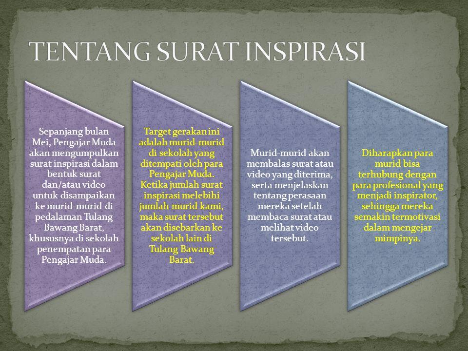 TENTANG SURAT INSPIRASI