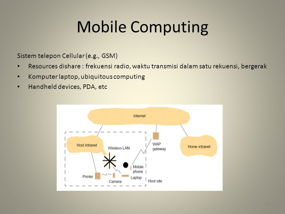 Mobile Computing Sistem telepon Cellular (e.g., GSM)