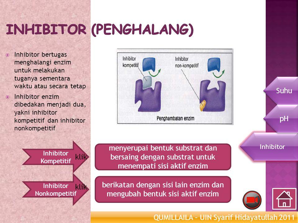 Inhibitor (Penghalang)