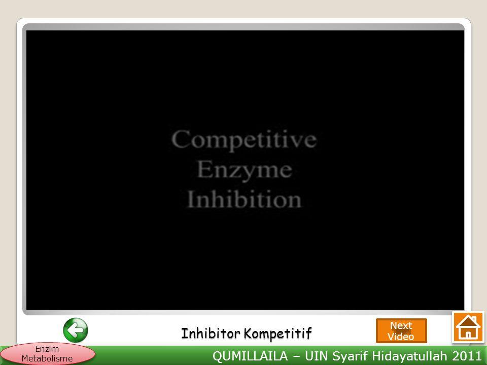 Inhibitor Kompetitif Next Video