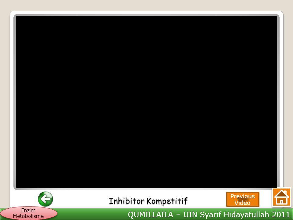 Inhibitor Kompetitif Previous Video