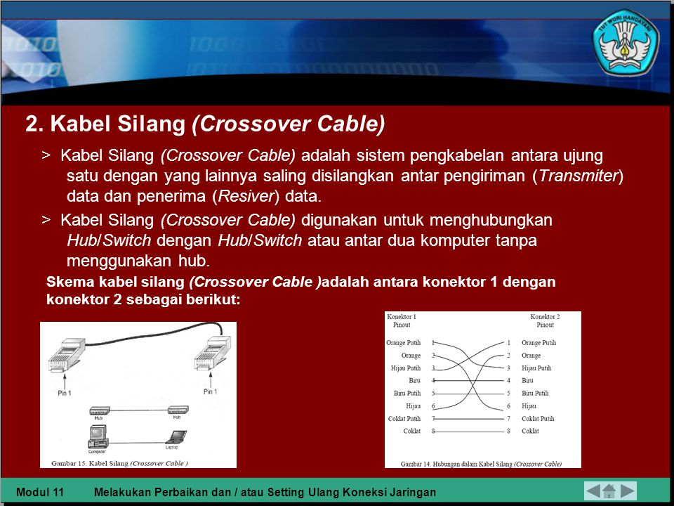 2. Kabel Silang (Crossover Cable)