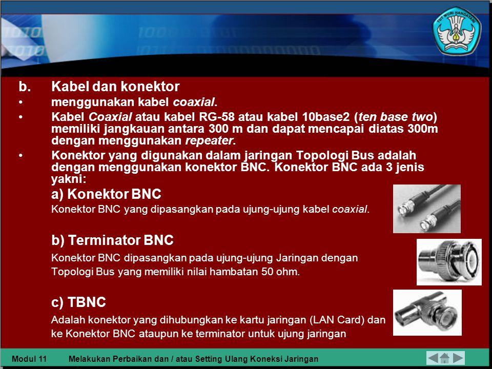 Konektor BNC dipasangkan pada ujung-ujung Jaringan dengan