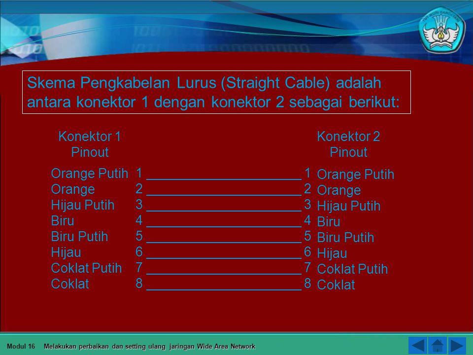 Skema Pengkabelan Lurus (Straight Cable) adalah antara konektor 1 dengan konektor 2 sebagai berikut: