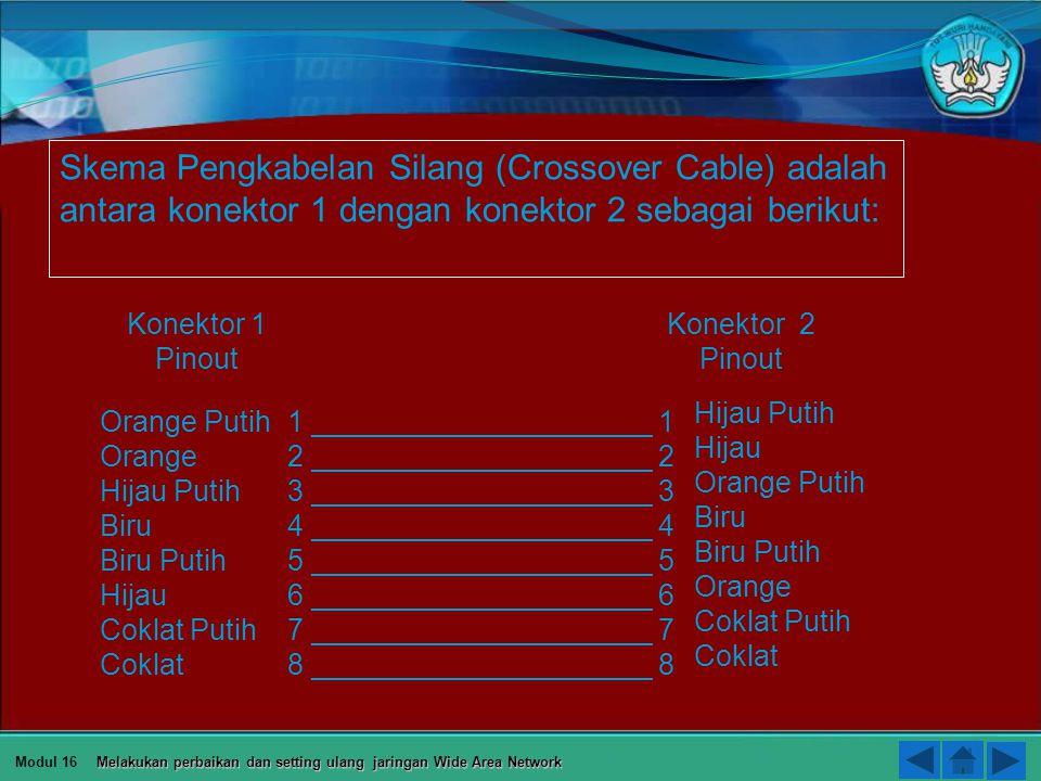 Skema Pengkabelan Silang (Crossover Cable) adalah antara konektor 1 dengan konektor 2 sebagai berikut: