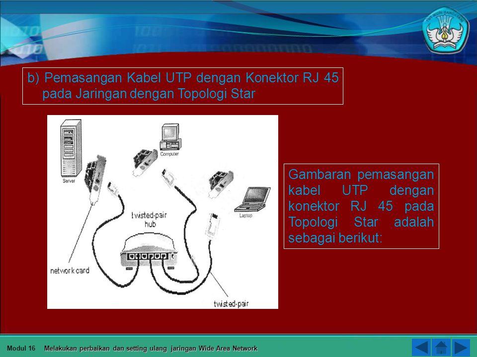 b) Pemasangan Kabel UTP dengan Konektor RJ 45 pada Jaringan dengan Topologi Star