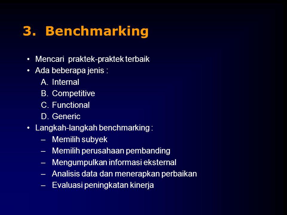 3. Benchmarking Mencari praktek-praktek terbaik Ada beberapa jenis :