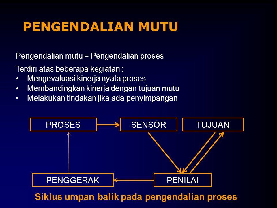 Siklus umpan balik pada pengendalian proses