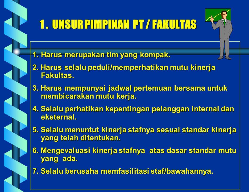 1 . UNSUR PIMPINAN PT / FAKULTAS