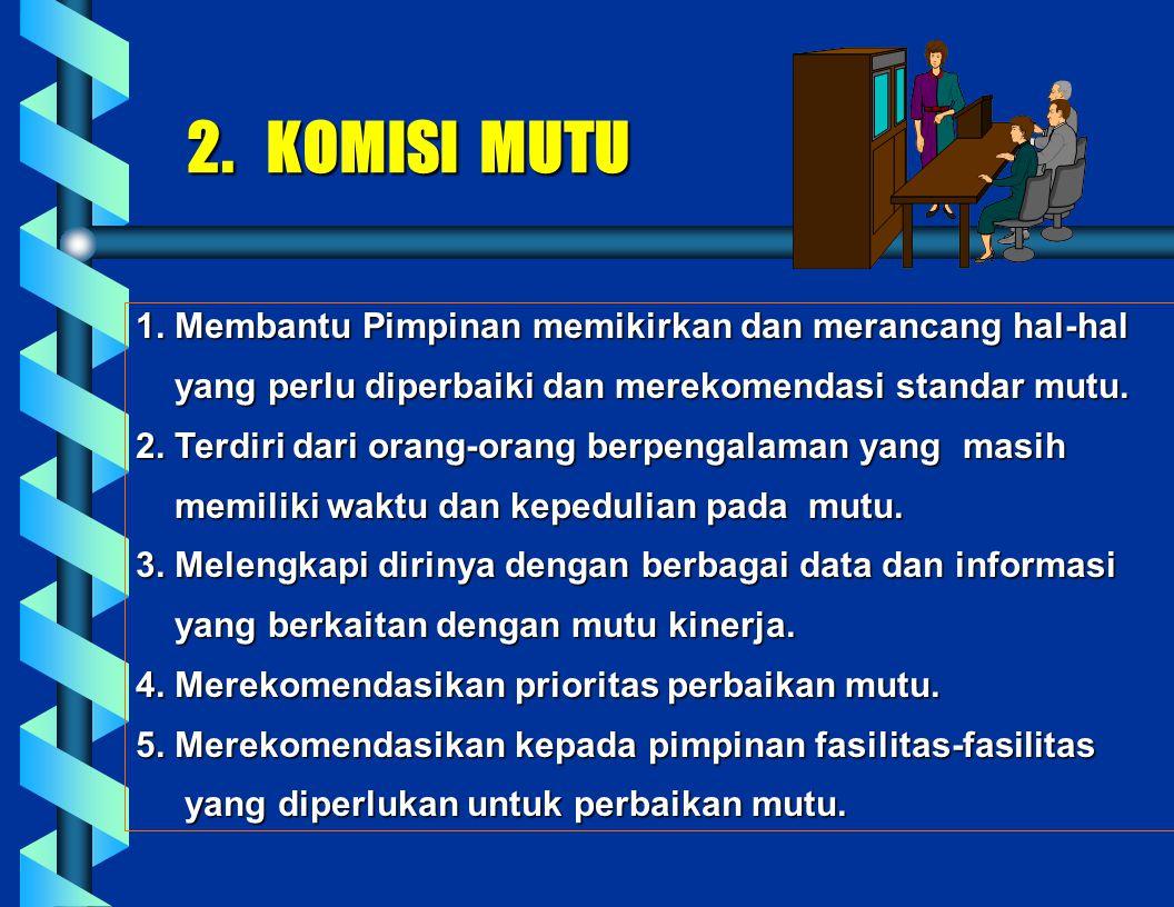 2. KOMISI MUTU 1. Membantu Pimpinan memikirkan dan merancang hal-hal