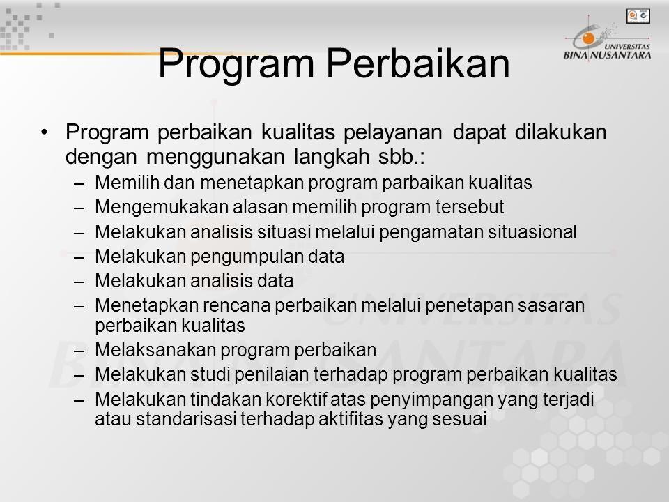 Program Perbaikan Program perbaikan kualitas pelayanan dapat dilakukan dengan menggunakan langkah sbb.: