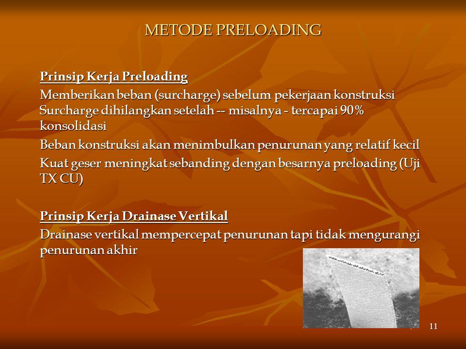 METODE PRELOADING Prinsip Kerja Preloading