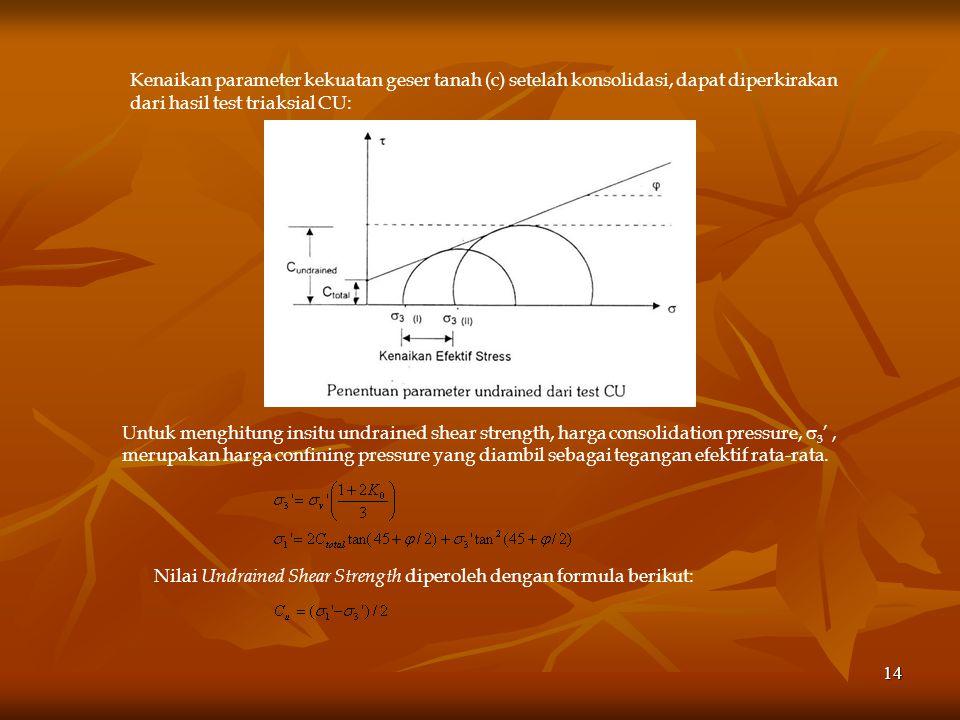 Kenaikan parameter kekuatan geser tanah (c) setelah konsolidasi, dapat diperkirakan dari hasil test triaksial CU: