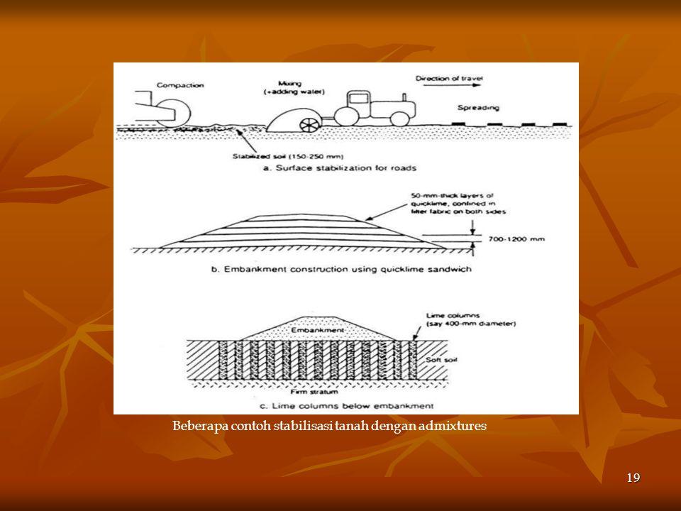 Beberapa contoh stabilisasi tanah dengan admixtures