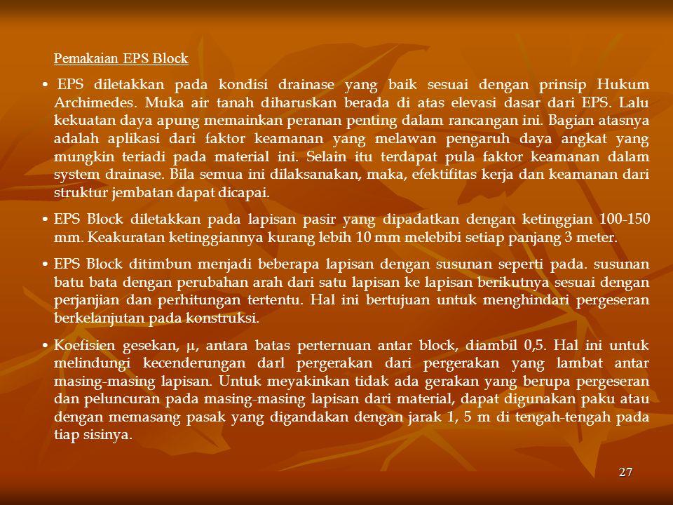 Pemakaian EPS Block