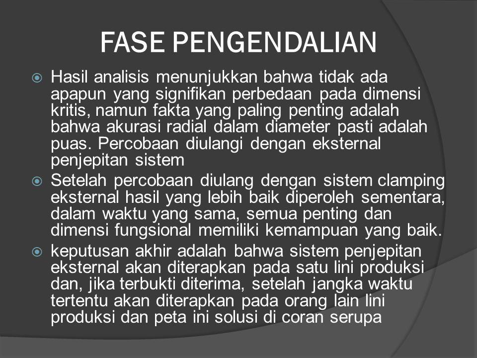 FASE PENGENDALIAN