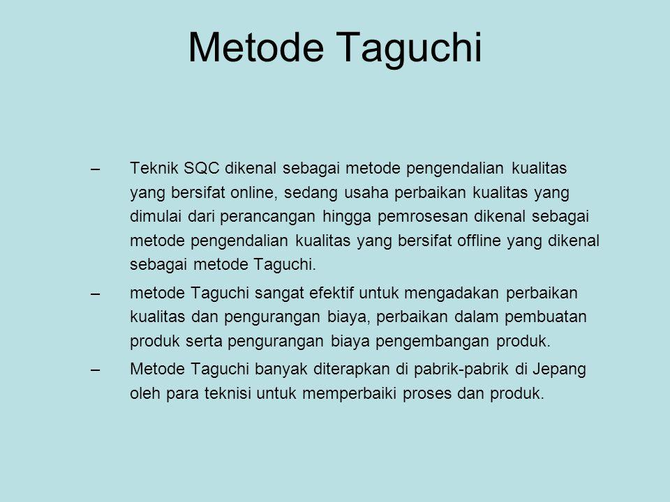 Metode Taguchi