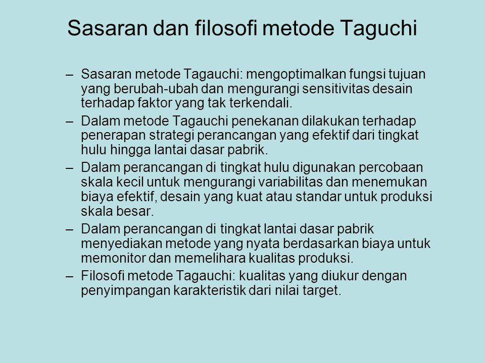 Sasaran dan filosofi metode Taguchi
