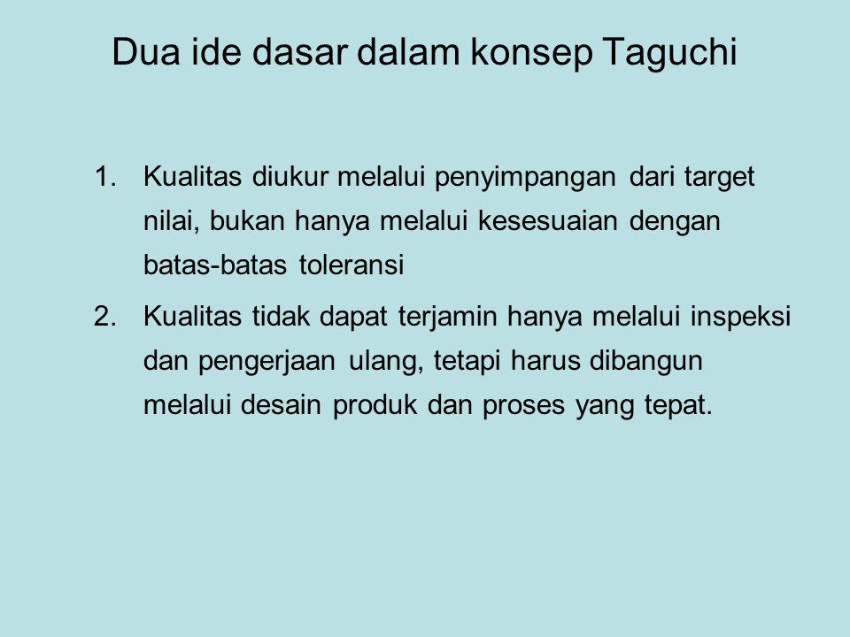 Dua ide dasar dalam konsep Taguchi