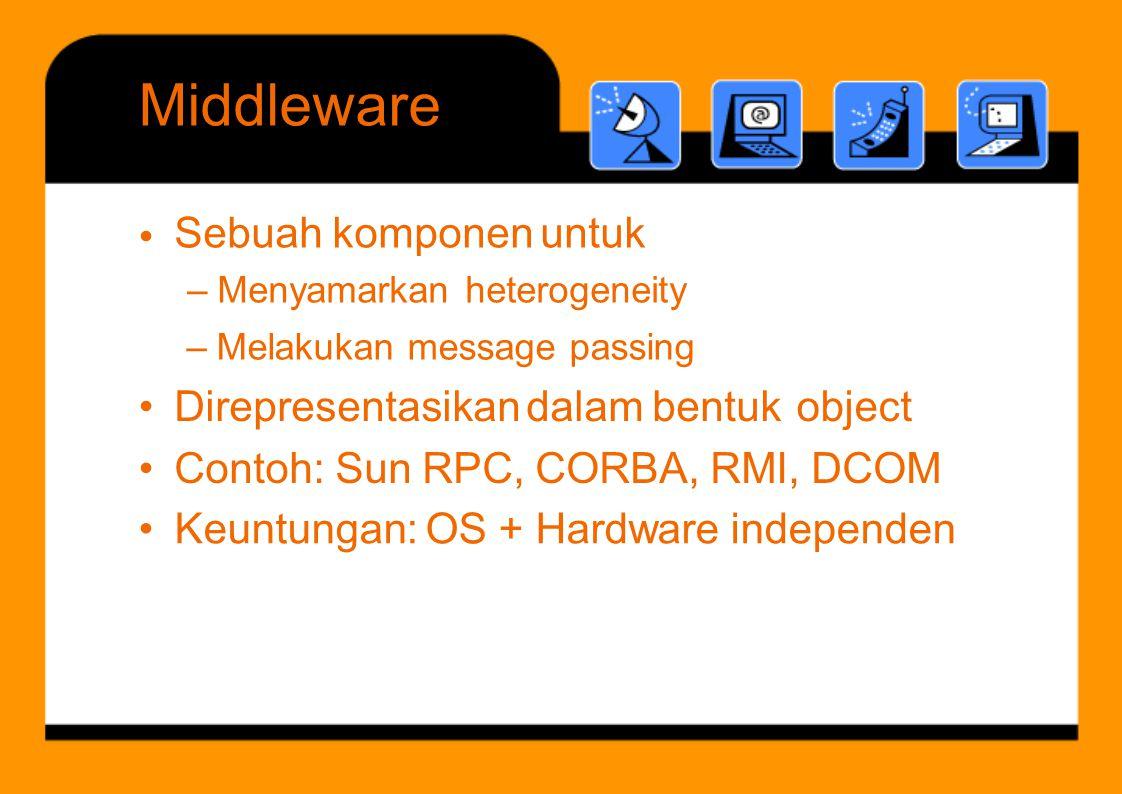 Middleware Sebuah komponen untuk • • Direpresentasikan dalam bentuk