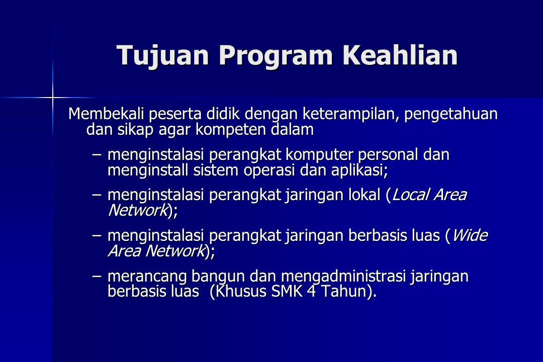 Tujuan Program Keahlian