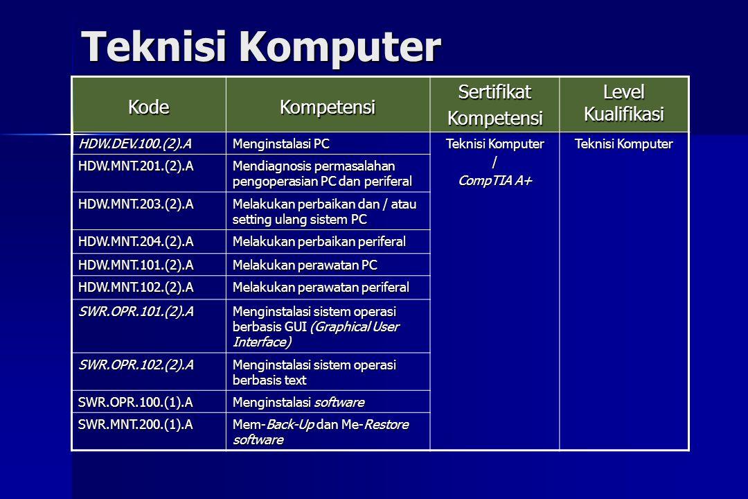 Teknisi Komputer Kode Kompetensi Sertifikat Level Kualifikasi