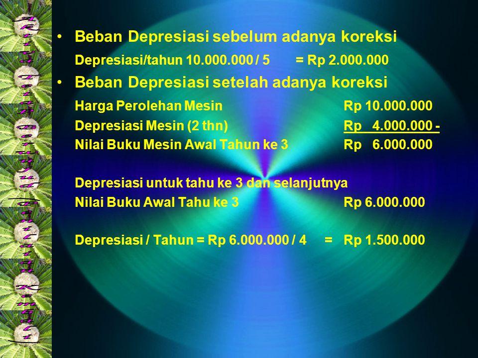 Beban Depresiasi sebelum adanya koreksi