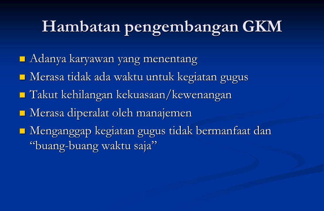Hambatan pengembangan GKM