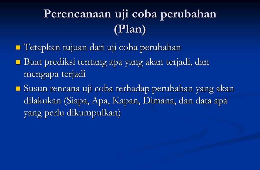 Perencanaan uji coba perubahan (Plan)