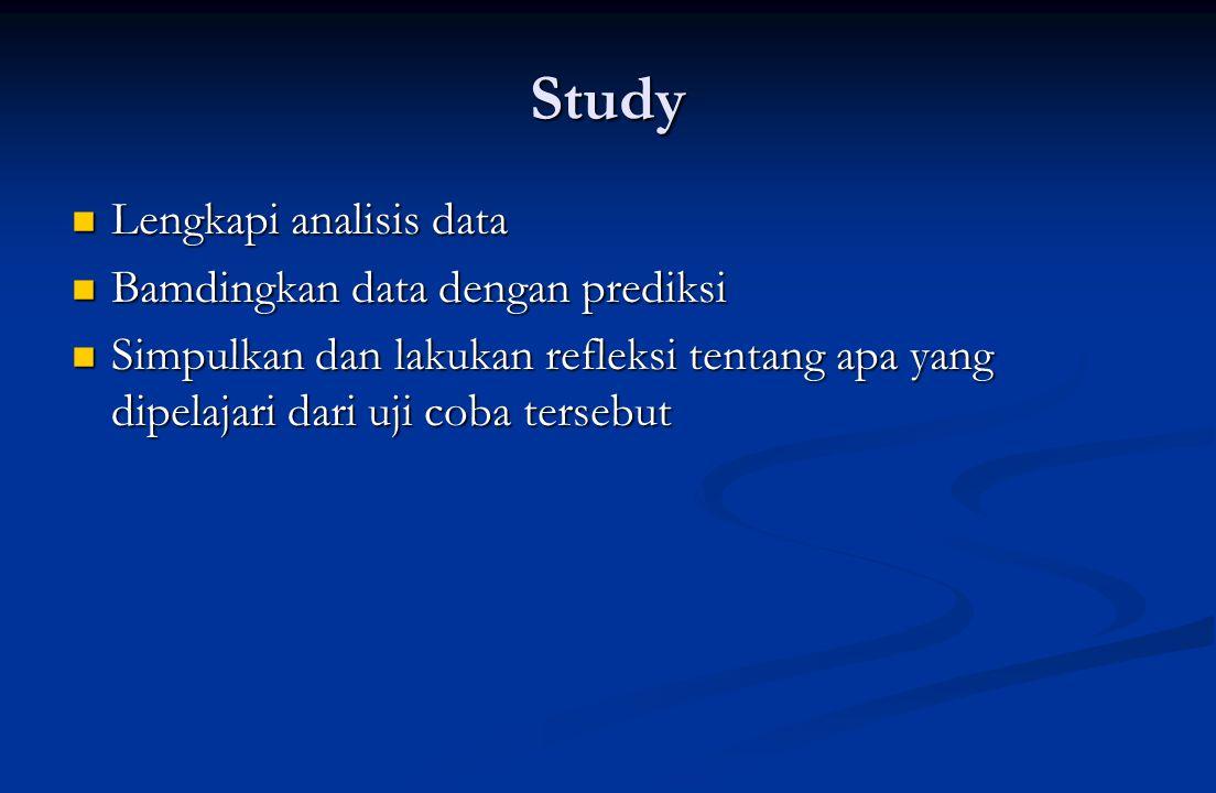 Study Lengkapi analisis data Bamdingkan data dengan prediksi