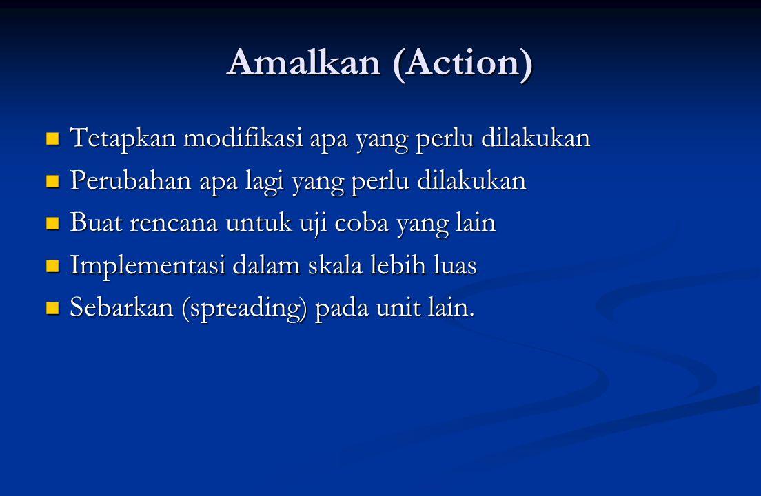Amalkan (Action) Tetapkan modifikasi apa yang perlu dilakukan