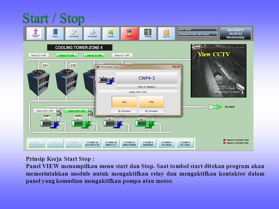 Start / Stop View CCTV Prinsip Kerja Start Stop :