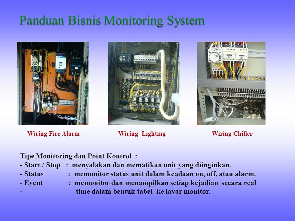 Panduan Bisnis Monitoring System