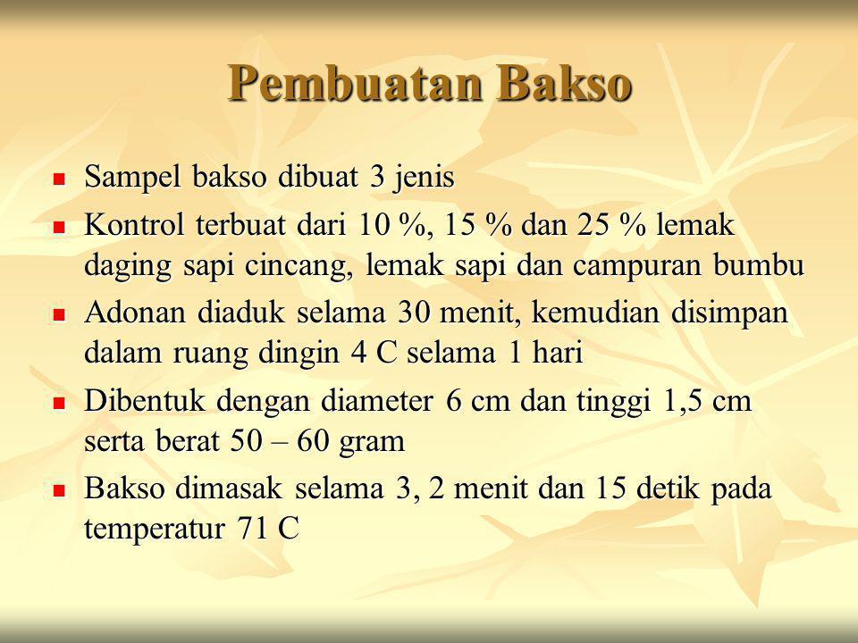 Pembuatan Bakso Sampel bakso dibuat 3 jenis